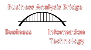 Business Analysis Bridge